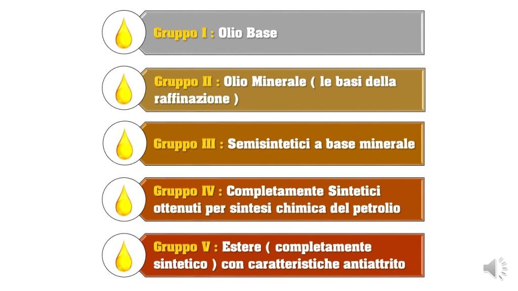 classe olio